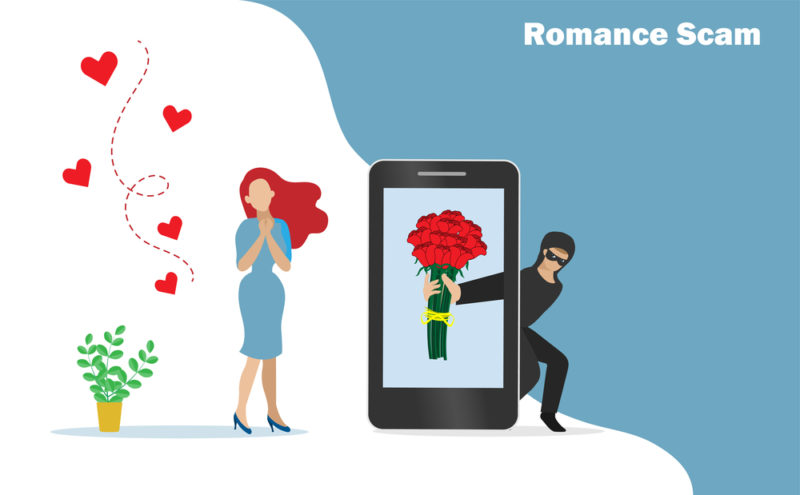 what is yahoo dating format